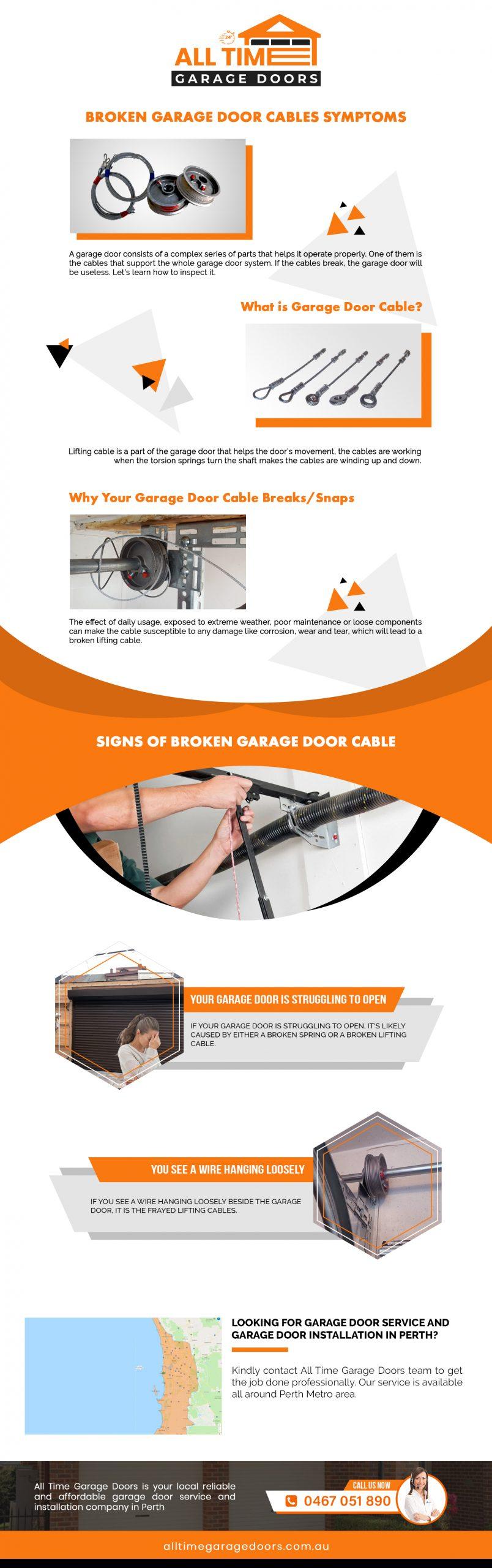 Broken Garage Door Cables Symptoms